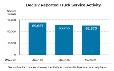 Decisiv Cites Trucking Industry's Enduring Commitment To Service